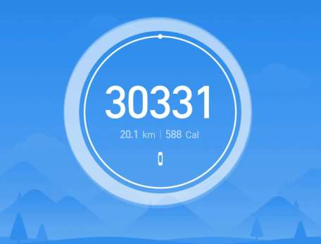 Those were an exciting and adventurous 30,000 steps!