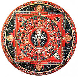 A traditional Hindu and Buddhist Mandala
